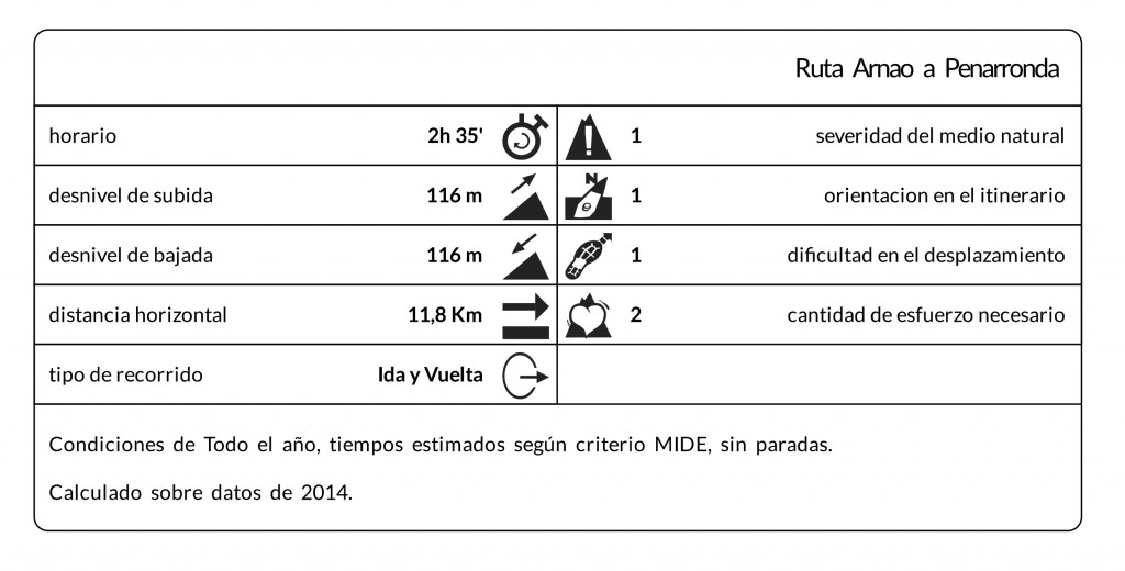 MIDE-ruta-costera-de-arnao-a-penarronda_asturias.jpg